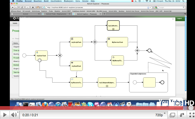 Bpmn small steps with big feet page 6 activiti ccuart Gallery